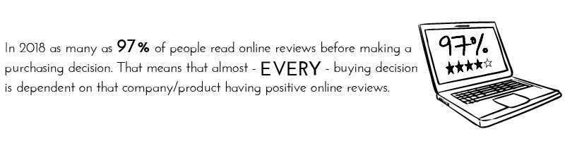 Online reviews stat