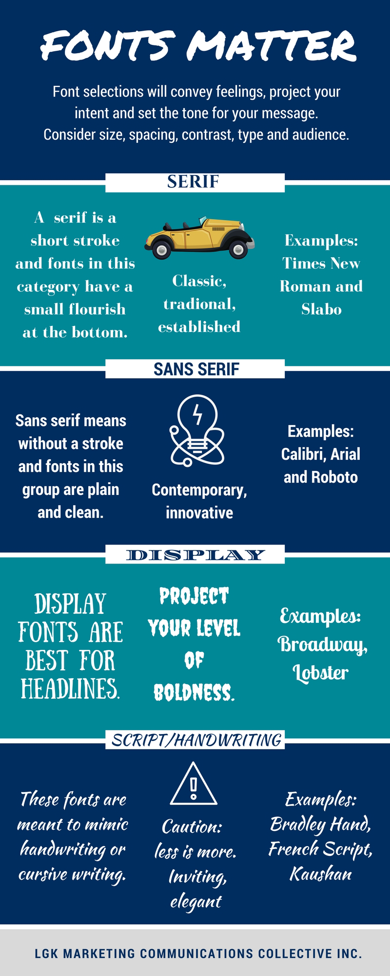Fonts Matter for Content Marketing: Going Beyond Calibri, Arial, and